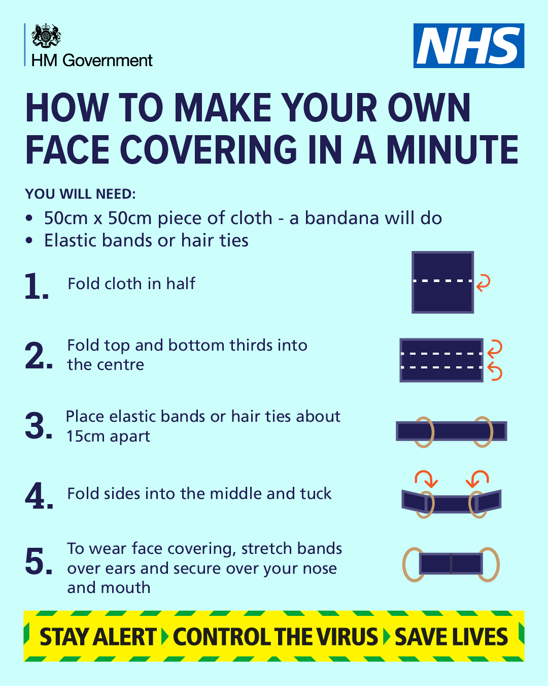 step by step guide to making a face covering with full steps written in text above this image.